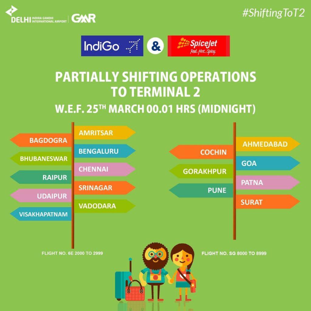 #ShiftingToT2